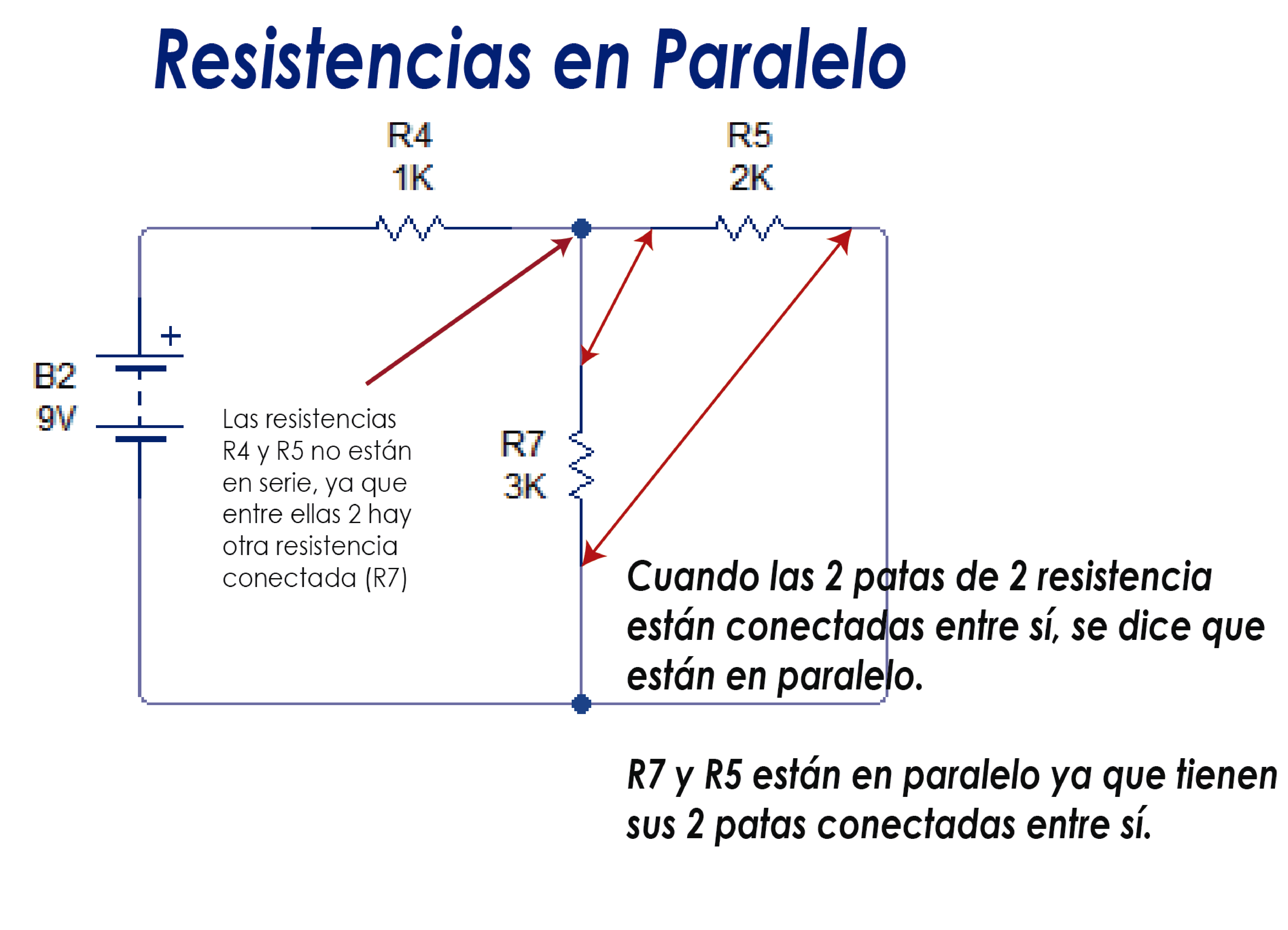 paralelo